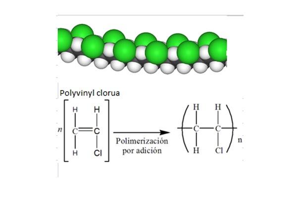 công thức hóa học nhựa pvc