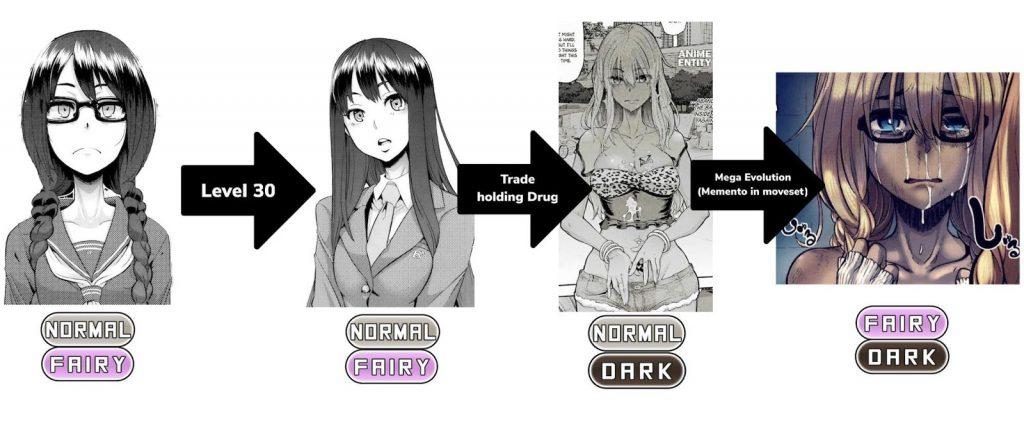 Nội dung bộ truyện tranh manga 177013