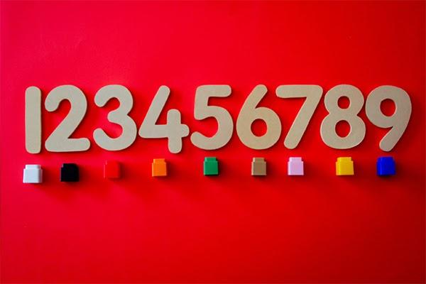 Ý nghĩa số học của 7749 là gì
